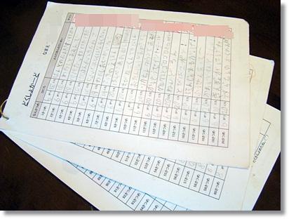 目標100冊! 手作り読書カード
